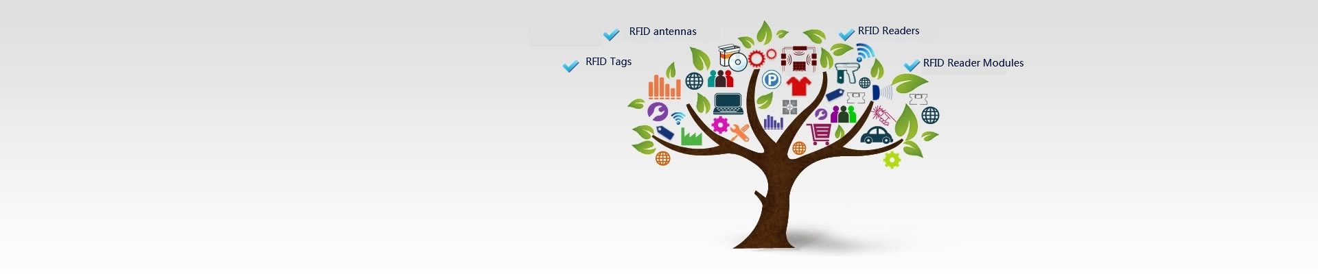 RFID Products<br>RFID Solutions<br><br>